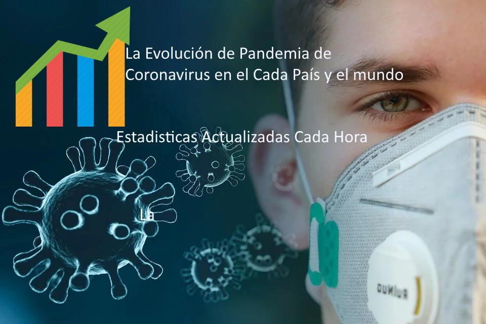 Así evoluciona la curva del coronavirus en Latinoamérica hoy 9 de marzo 2020